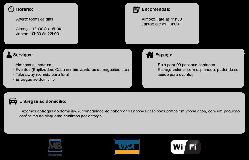 serviços3